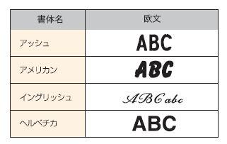 オンリーワン 表札 ホームラベル タイプA タイプB 使用書体