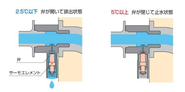 オンリーワン 蛇口アクセサリー 凍結防止ソケット GM3-F-TKB13