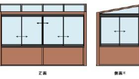 開口部 腰壁、高窓タイプ ガーデンルームGF LIXIL