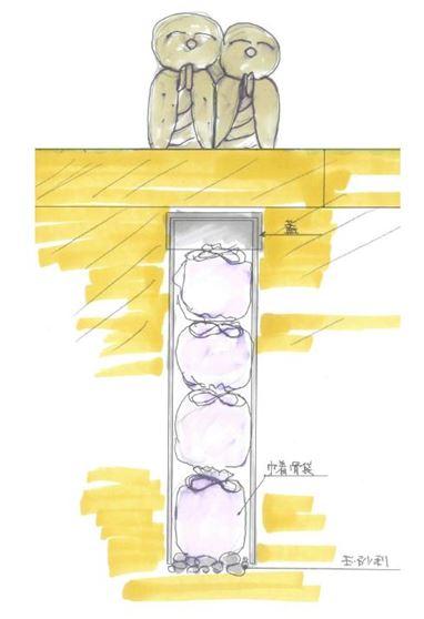 結びの丘 潮音寺 永代供養樹木葬 詳細図