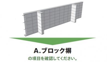 補強コンクリートブロック造の塀 安全点検