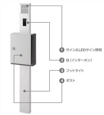 アクシィ1型 ファンクションユニット 機能門柱 LIXIL